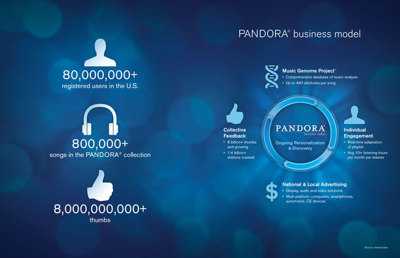 download pandora one.jpg