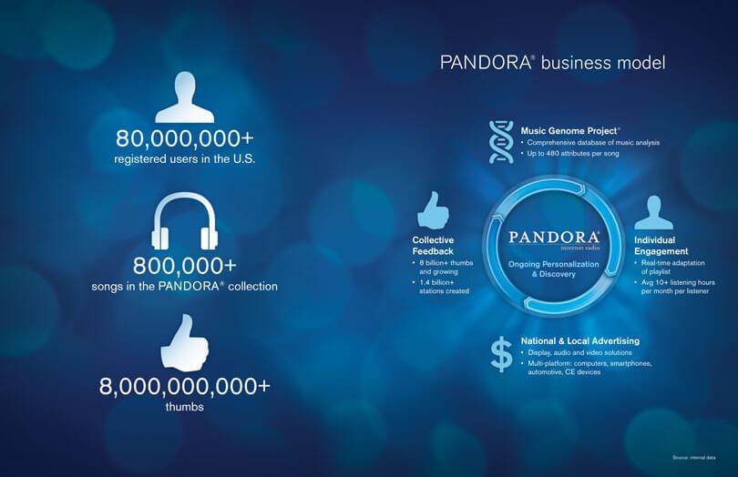 download pandora one.jpg