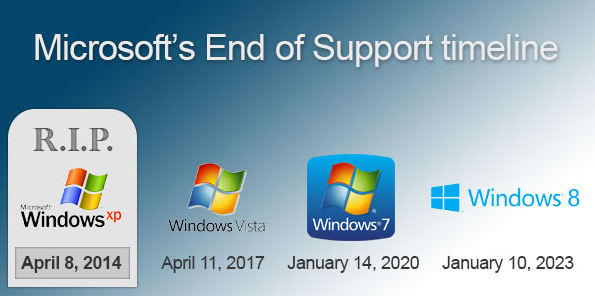 Windows-Microsoft-Stop-Support