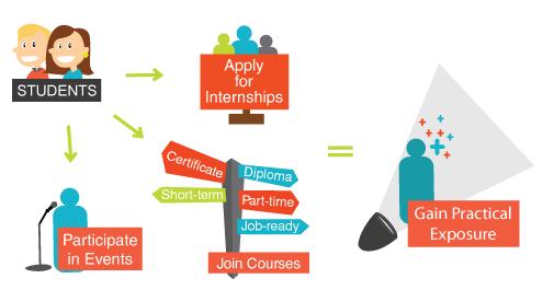 students Internships